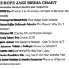 Album of the week // Europe Jazz Media Chart